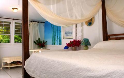 Kosgoda Beach Resort Contact Number
